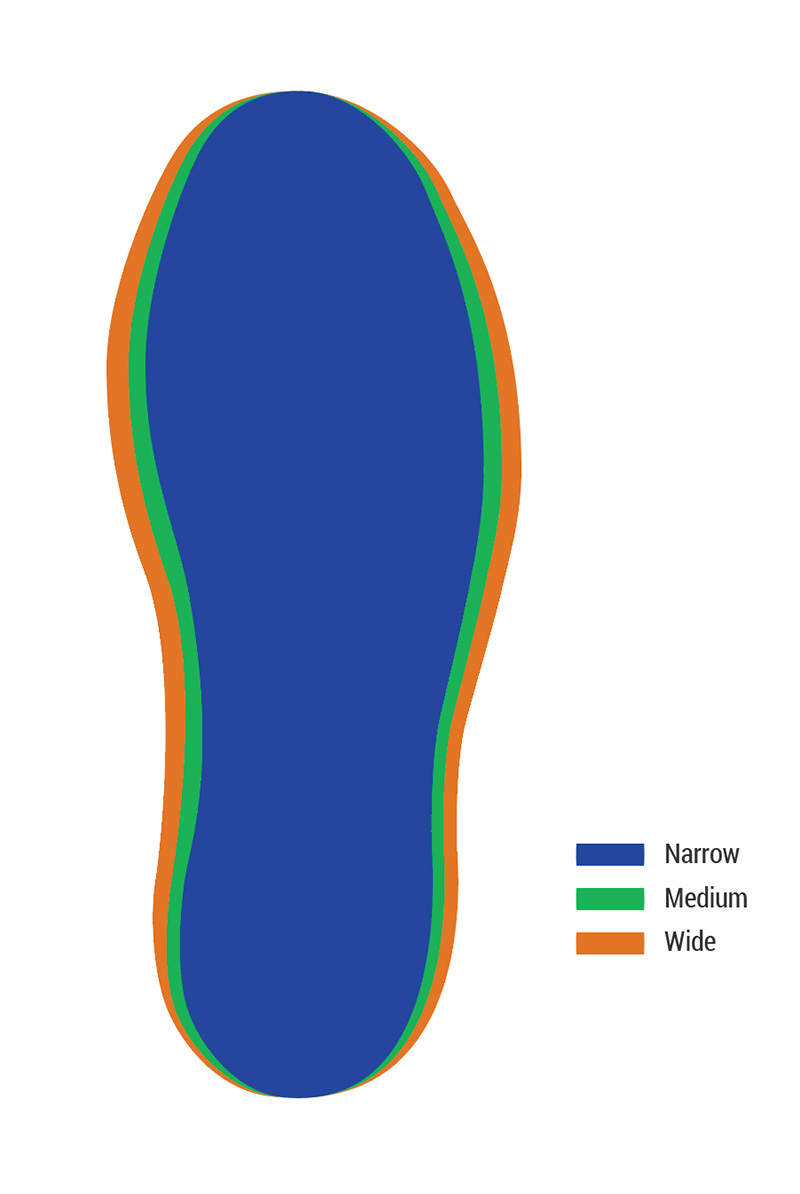 E Vs Dm Shoe Size